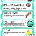 Basic Banking Lingos